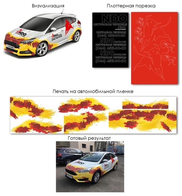 Дизайн рекламы на транспорте