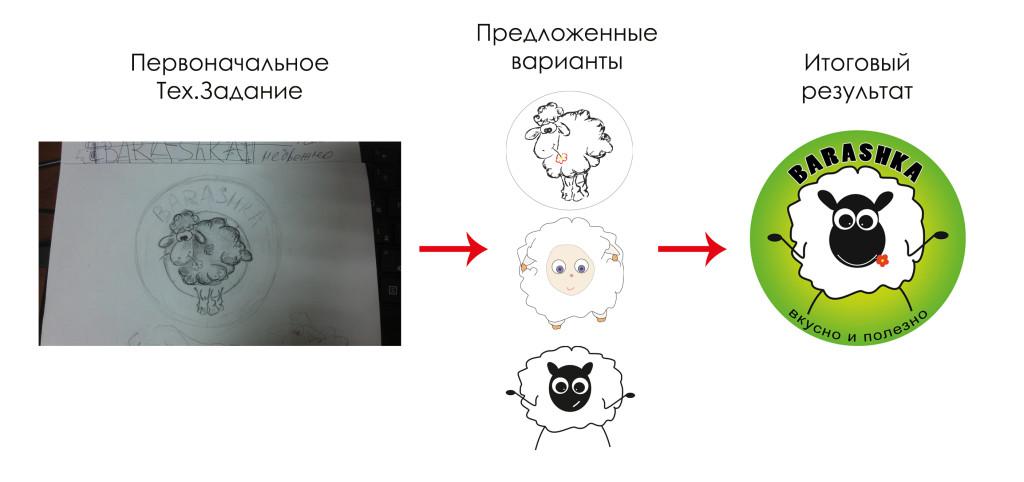 пример_лого