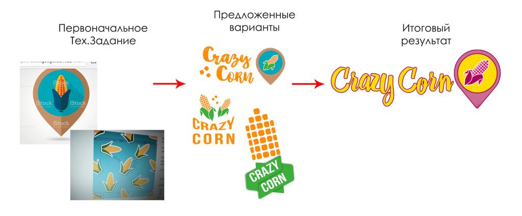 пример_лого2