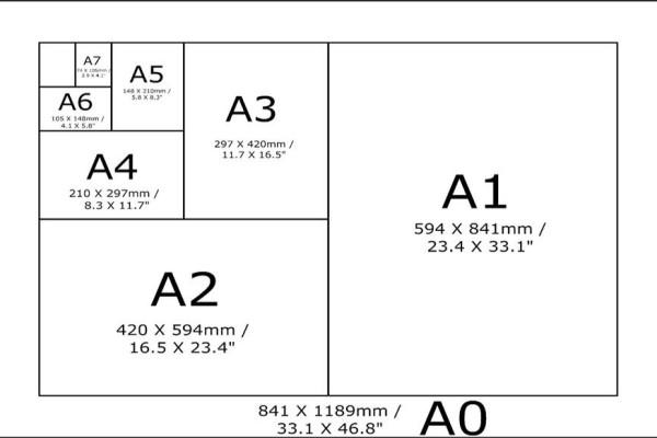 Размеры форматов бумаги А0, А1, А2, А3, А4, А5, А6