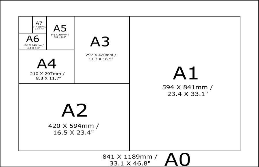 Картинки по запросу бумага А2
